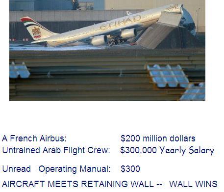 Plane meets wall